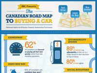 Auto Infographic