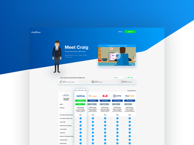 Craig.ai Web redesign voip providers voip vpn