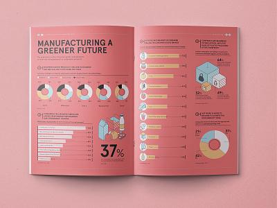 Autodesk Report Consumer Goods illustration icondesign infographic
