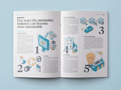 Future of Automotive Manufacturing