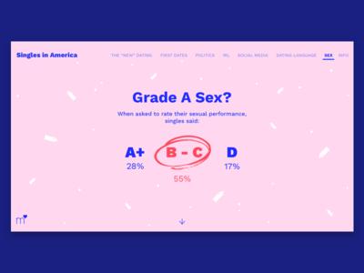Singles in America SEX