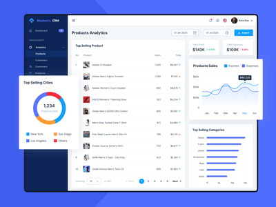 Blueberry CRM - Dashboard Template sales webapp crm ux uiux ui web template dashboard design dashboad admin