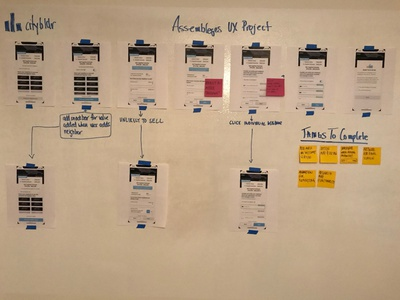 Whiteboard user center design process flow ux  ui whiteboard
