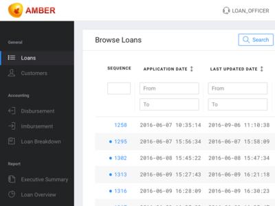 Loans Management Dashboard
