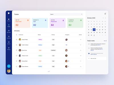 Dashboard: support management tablet dashboard template dashboard app dashboard ui saas chart analytics design system dashboard table