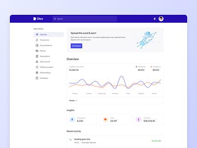 Subscription Management Dashboard bootstrap figma graph chart analytics design design system dashboard app interface ux ui kit ui