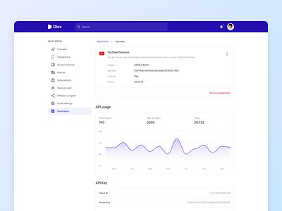 Nile Dashboard & Design system figma bootstrap react saas graph chart analytics design design system dashboard app interface ux ui kit ui