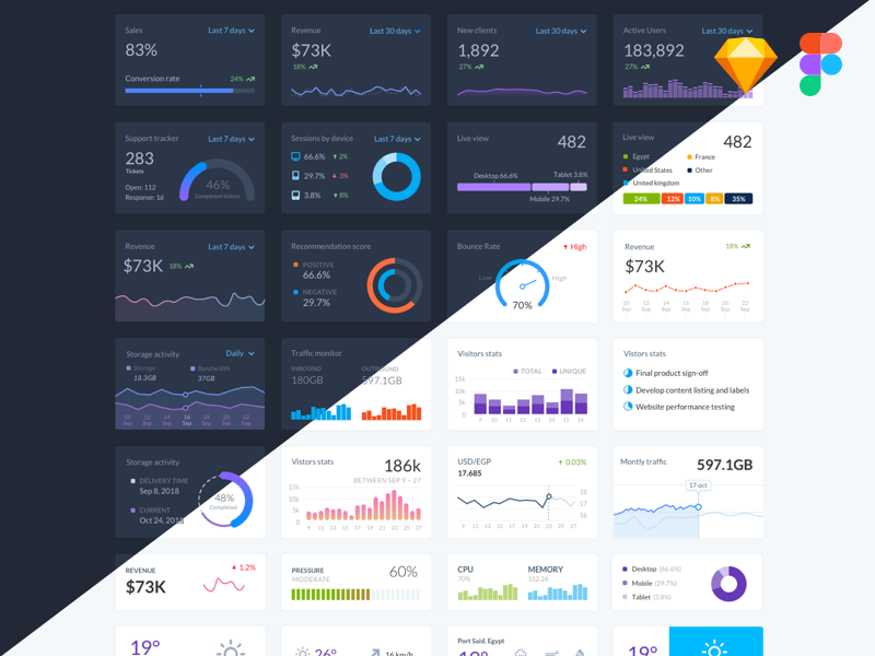Dlex Graph UI Kit style guide chart dlex cards ui kit kit ui dashboard graph analytics