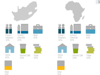 Infographic: Where people access the net