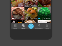 Tab bar icons for social network for food lovers