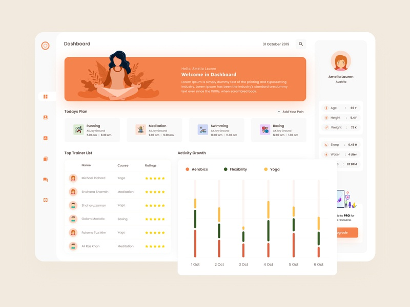 Dashboard - Fitness Activity