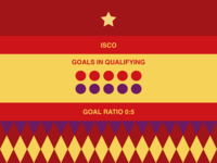 ISCO - World Cup 2018 Qualifying