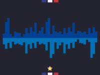 French Data Bars