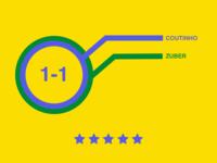 Brazil 1-1 Switzerland