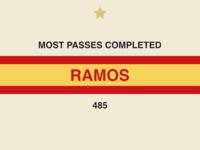 Sergio Ramos - WC18