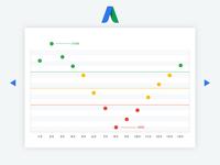 DailyUI #018.2 Analytics Chart