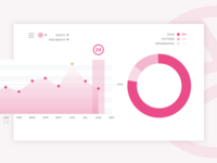 Dribbble Dashboard Donut