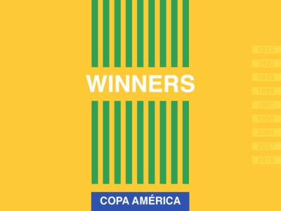 Copa América Winners