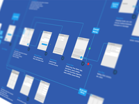 Escalivada App workflow wireframe ux flow user ui page landing app android ios flowchart