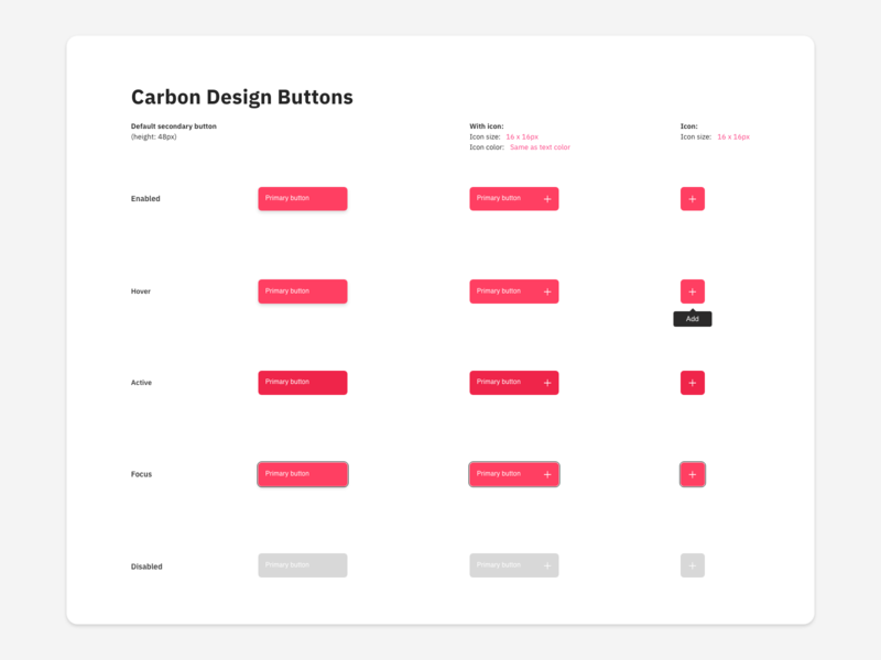Carbon Buttons app web dribbble adobe designer adobe xd ux minimal white adobexd designs uiux ui button design ibm ibm design