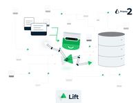 Lift Robot Concept, Prisma2