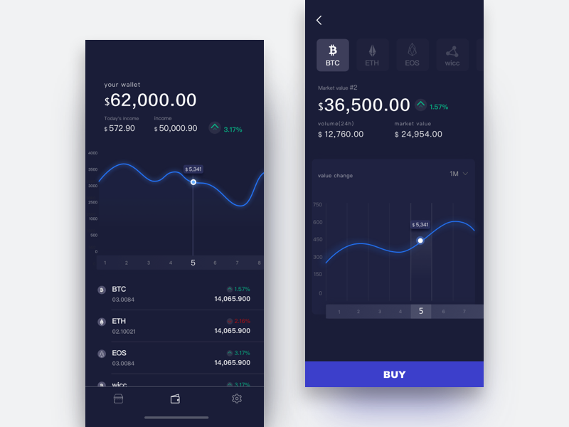 wallet  interface  design ui interface  design