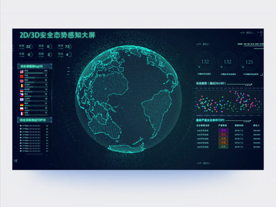 Visualization Design of Large Screen 2019 web big data visual design ui design