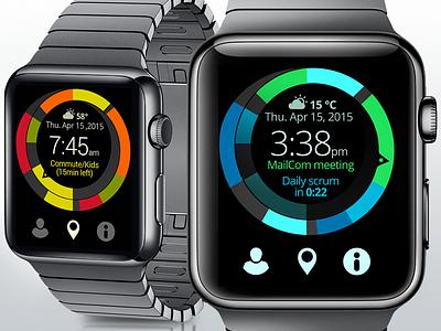 D-LABS SpinMyDay smart watch alex wendpap gif ui ux concept d-labs