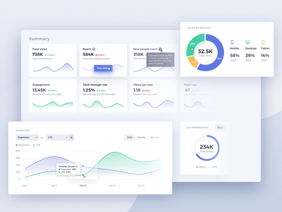 Reports Dashboard Exploration [re-upload] white web stats minimal line chart gradient flat chart doughnut design admin dashboard colors clean button app admin