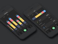 Fatura (Billing App) - Stats