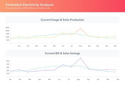 Pingo Solar - Charts line graph line chart graph slide charts powerpoint