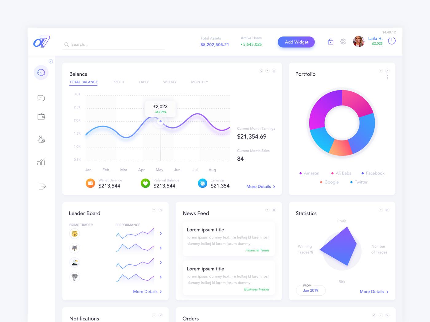 Financial Investing Web App Dashboard Ui Design By Rikon Rahman