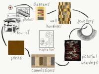 Exhibition on the Thread