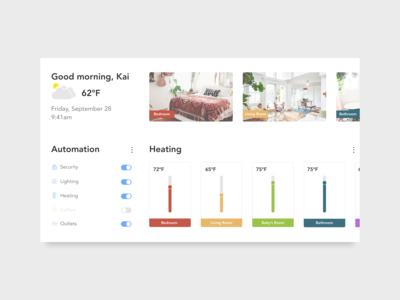 Daily UI 021 / Home Monitoring Dashboard