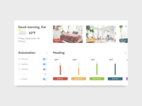 Daily UI 021 / Home Monitoring Dashboard