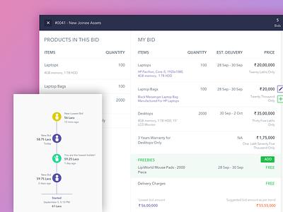 Reverse Auction Platform design interface ui ecommerce ux seller buyer bid saas web auction