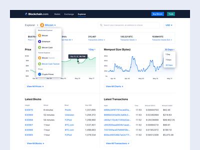 Crypto Explorer Design charts web platform figma ux ui finance fintech crypto blockchain bitcoin