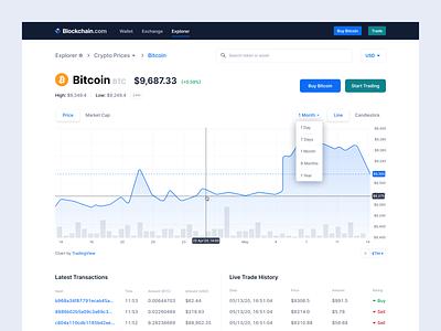 Crypto Price Chart Design prices web platform finance figma ux ui charts fintech crypto blockchain bitcoin