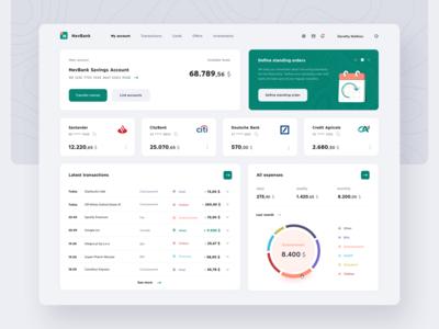 NevBank Dashboard
