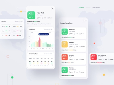 Live Air by Kaiterra app interface stats case study air smog health air quality behance ios interface mobile app ux ui 10clouds