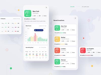 Live Air by Kaiterra app interface stats case study air smog health air quality behance ios interface mobile app ux ui 10clouds