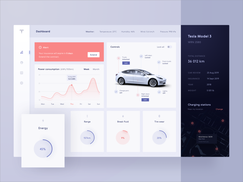 Car Dashboard Interface chart minimal car app automotive car app dashboard 10clouds design interface ux ui