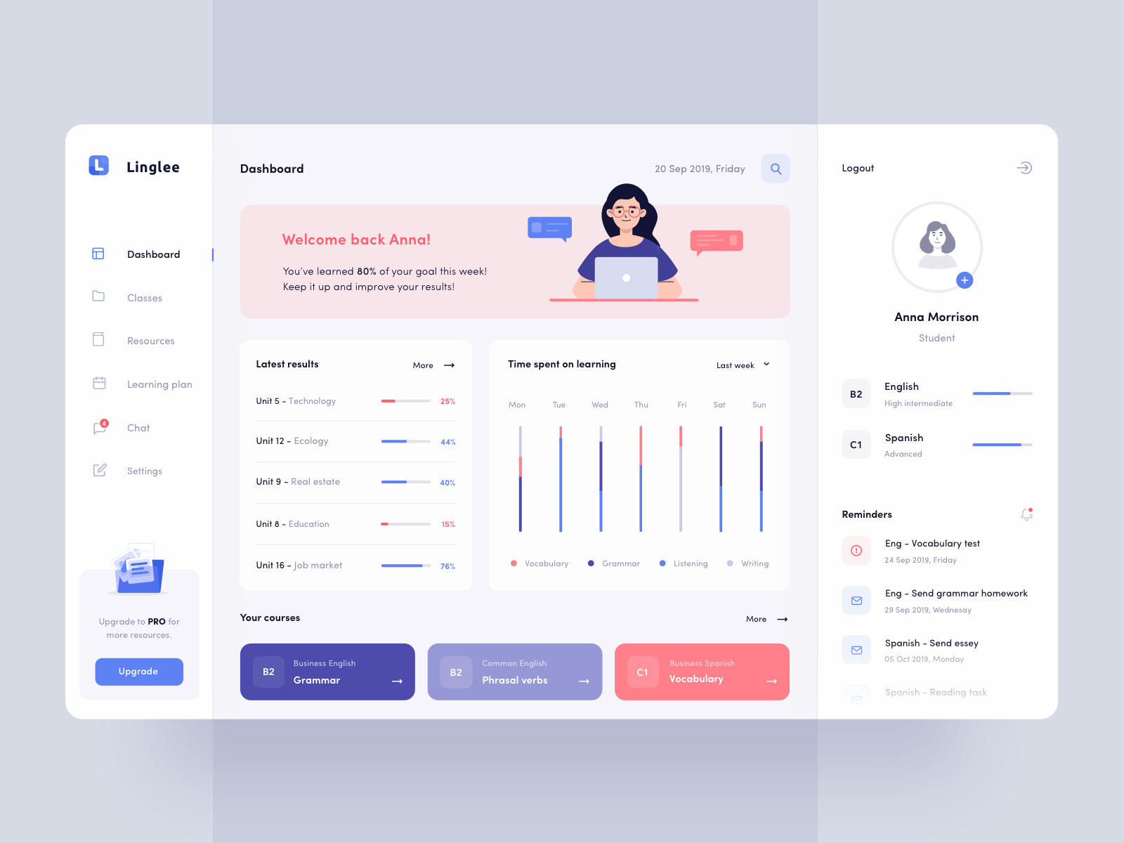 Dashboard UI Design Inspiration: A Roundup by Afterglow, Outcrowd and more