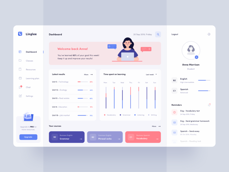 Linglee - Languages learning platform landing chart stats statistics data minimal platform languages learning education illustration account profile dashboard app design 10clouds interface ux ui