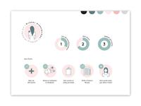 Rewards Program Graphics for Milkbar Breastpumps