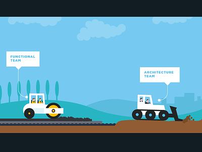 Architectural Runway infographics illustration flat scaled agile framework management vector bulldozer asphalt