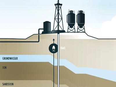 Dribbble fracking