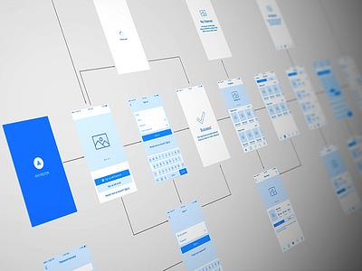 Anybook app userflow wireframes app logic app scheme ilja2z ux ui app userflow book anybook