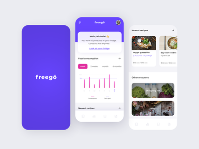 Food-monitoring app concept uitrends uxigers uxdesigner uidesigner uiuxdesigner uxuidesigner userexperiencedesign userinterfacedesign userexperience userinterface uxdesign uidesign uiux ux ui designapp mobileappdesign mobileapp appdesigner appdesign