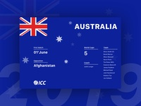 Australia Card - Cricket World Cup 2019